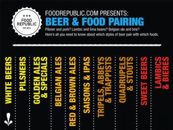 Click here to see Food Republic's beer and food pairing chart